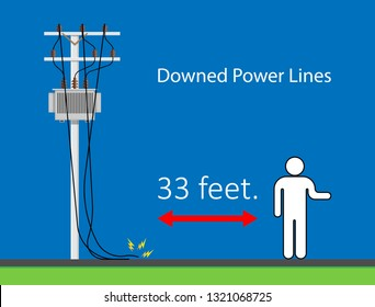 Downed Power Line Car vehicle Storm dangerous lightning strikes avoid down drive careful fall safe safety risk danger call 911 emergency