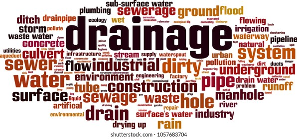 Drainage word cloud concept. Vector illustration