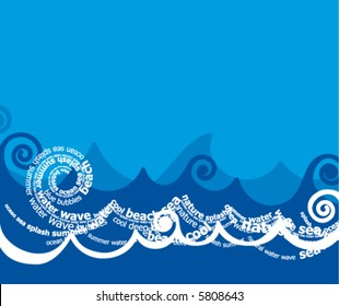drawing of blue sea with words