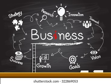 Drawing business concept on blackboard