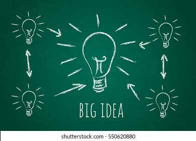 drawing small light bulb and big light bulb on green blackboard, big idea concept