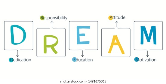 DREAM acronym on paper. Infographic design template. Vector illustration.