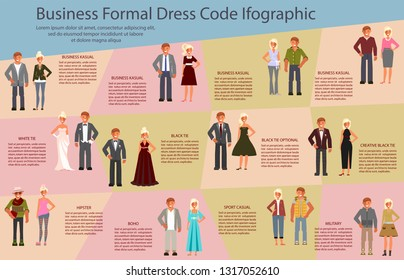 Dress code infographic. Man and woman isolated on white background with speech bubbles. Vector illustration of people in formal clothes.