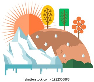 Dried, hot world globe with remaining trees. Sun heats surface of Earth, evaporating moisture and causing glaciers to melt. Global warming and environmental problem. Temperature of Earth is rising