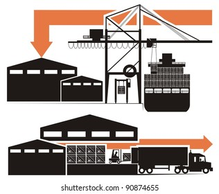 A drink/beverage/chemical compound from empty bottle to the consumer - vector cartoon illustration set in five schematic charts, Part Four, i.e. the shipping container is discharged to a warehouse