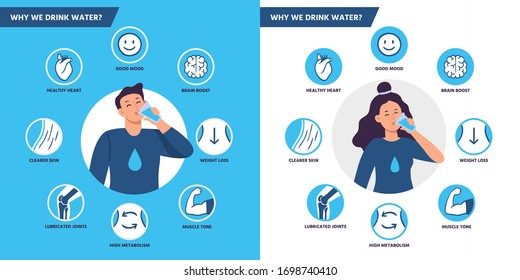 Drinking water benefits. Healthy human body hydration, man and woman drink water vector illustration set. Healthcare drink infographic, lubricated joints and muscle tone