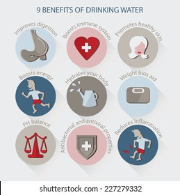 Drinking water infographic vector. Benefits of drinking water.