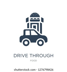 drive through icon vector on white background, drive through trendy filled icons from Food collection, drive through vector illustration