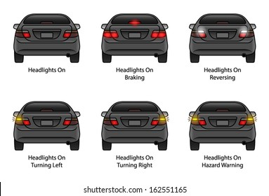 Driver education: car rear indicators. With headlights on. Night time.