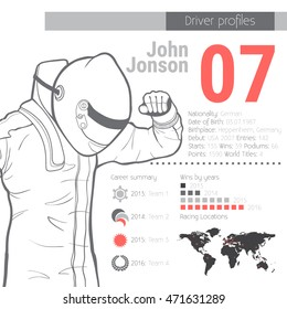 Driver profiles. Racing infographic. Name, racing number, biography, career summary, map, graphics.