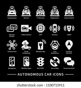 Driverless autonomous car icons set. Self-driving smart vehicle shape pictogram with it security, voice control, remote access, video camera, laser sensor, cloud computing, wireless key, lane assist.