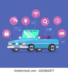 Driverless car technology features, autonomous vehicle system capability, internet of things road transport.