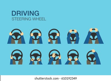 Driving car. Hands holding a steering wheel. Flat vector illustration.
