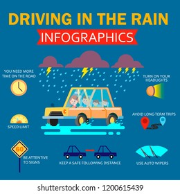Driving in the rain infographics, vector illustration. People in the car during a thunderstorm background. Layout template