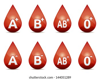 Drop of blood, blood type on white background.