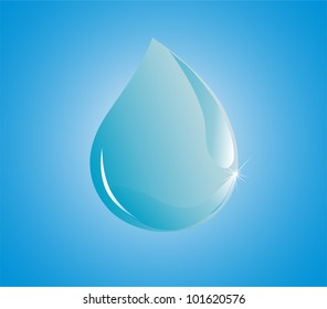 drop of mineral water on blue background
