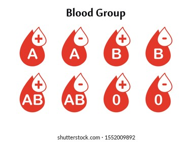 Drops of blood  group symbol isolated. Drops of blood with blood type. Donation blood.