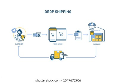 Dropshipping Model without word. Blue  Dropshipment icon process diagram. Vector illustration flat design style.