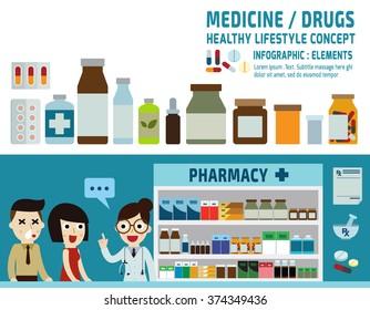 drugs icons: pills capsules and prescription bottles. pharmacy drugstore. infographic elements. wellness concept. banner header blue for website illustration isolated on white background.