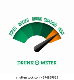 Drunk-O-Meter, 17 March Saint Patrick's Day celebration concept, vector illustration