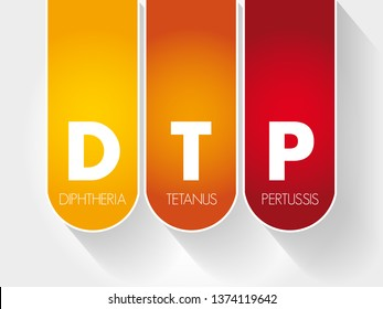 DTP - Diphtheria Tetanus Pertussis acronym, concept background