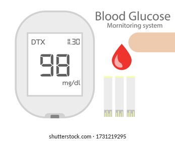 DTX, Blood Glucose monitoring system is a medical instrument to measuring the patient glucose in blood.