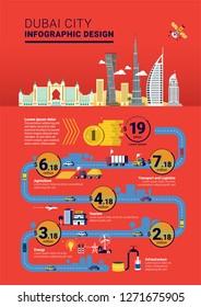 Dubai Infographic Template Design