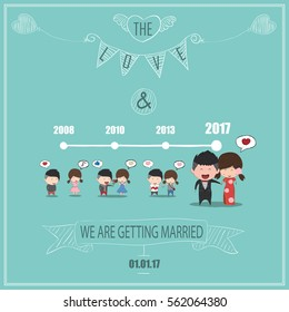 Duration cute cartoon Wedding couple men and women card for chinese dress, cute Valentine's Day card, drawing by hand vector