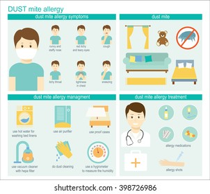 Dust mite allergy infographic: information, symptoms, management, and treatment. Vector illustration