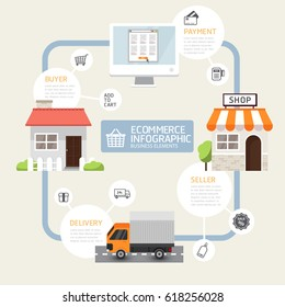 E Business Marketing and e-commerce infographic Diagram Conceptual. Online shopping Vector Illustration.