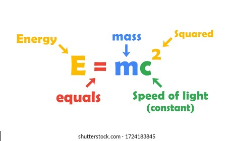 E = mc2 or Mass-energy equivalence equation is theory of special relativity. E = mc2 vector illustration on white background