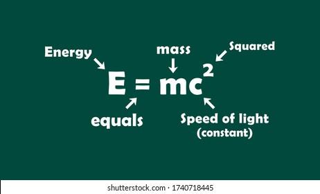 E = mc2 or Mass-energy equivalence equation is theory of special relativity. E = mc2 vector illustration on blackboard