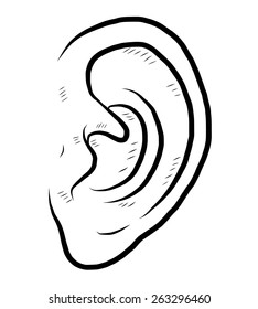 Ear Drawing Images Stock Photos Vectors Shutterstock