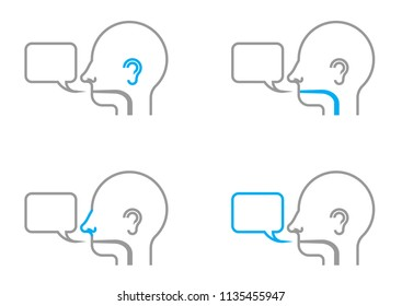 Ear nose throat voice icons.