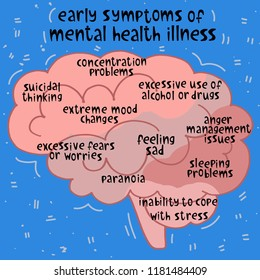 Of mental health problems signs Mental Wellbeing