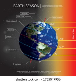 Earth Changing Season Vector Illustration
