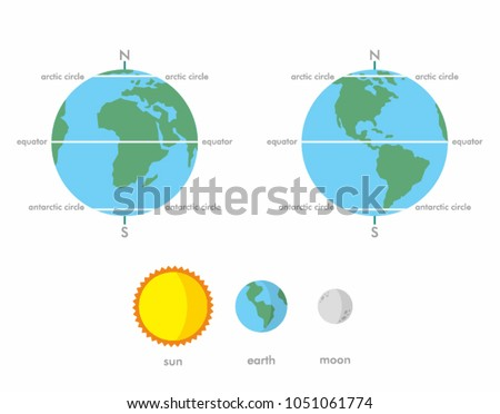 Earth Equator Arctic Antarctic Circle Vector Stock Vector Royalty