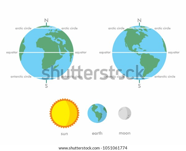 Earth Equator Arctic Antarctic Circle Vector Stock ...