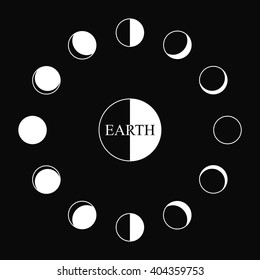 Earth and phases of moon around on white background. Vector Illustration