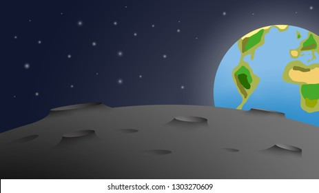 The Earth view from The Moon