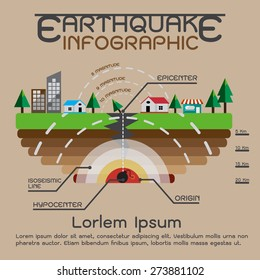 Earthquake Diagram Images Stock Photos Vectors Shutterstock