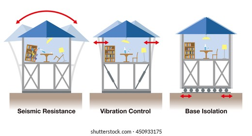 Earthquake Proof House >> Earthquake Resistance Images Stock Photos Vectors Shutterstock