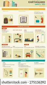 earthquake safety tips infographics, vector illustration.