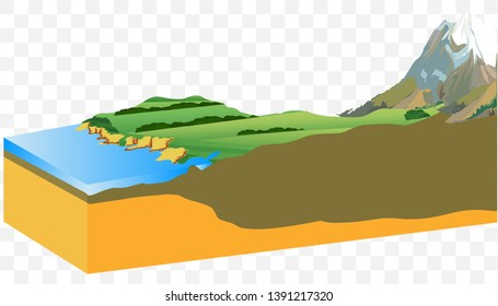 Earth's crust vector illustration on blank background