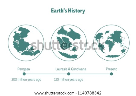 Earths History Vectorconcept About Change Continent Stock Vector