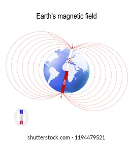 Earth's magnetic (geomagnetic) field. The magnetosphere shields the surface of the Earth from the charged particles of the solar wind and is generated by electric currents located in different parts