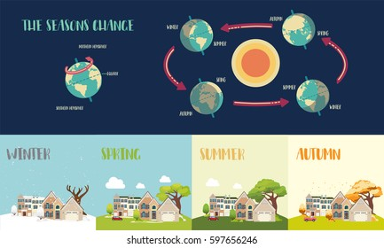 Earth's seasons cycle vector illustration