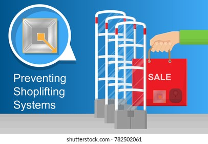 EAS Preventing shoplifting scanner gate system detect Anti-theft entrance patrons customer shopping store monitoring management check-out network barcode sold cash register notify cashier supermarket