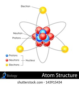 easy to edit vector illustration of atom structure
