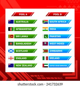 easy to edit vector illustration of chart of cricket participating countries 2015